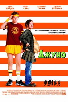 фильмы про отношения подростков